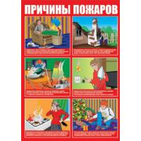 П1-ПричиныП 594x420 Причины пожаров - 1 плакат