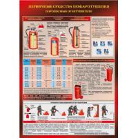 П1-ПорОг 594x420 Порошковый огнетушитель - 1 плакат
