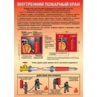 П1-Кран 297x210 Внутренний пожарный кран - 1 плакат