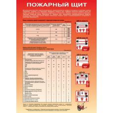 П1-Щит 297x210 Пожарный щит - 1 плакат