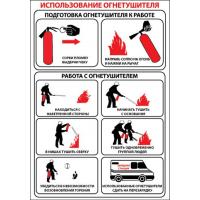 П1-ИсОг 200x300 Плакат Использование огнетушителя - 1 плакат