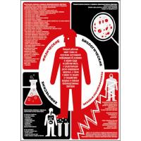 П1-18 лет 840x594 Применение труда работников в возрасте до 18-ти лет и женщин -1 плакат