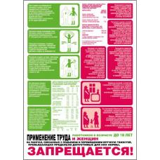 П1-Фактор 840x594 Опасные и вредные производтвенные факторы - 1 плакат
