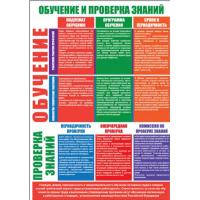 П2-ОБТ 594x420 Организация обучения  по охране труда - комплект из 2 плакатов