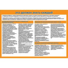 П9-УГЗ 297x420 Уголок гражданской защиты - комплект из 9-ти плакатов