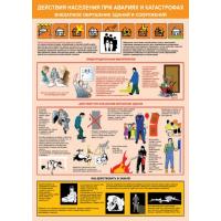 П3-Авария 594x420 Действия населения при авариях и катастрофах - комплект из 3 плакатов