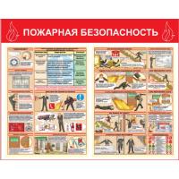 Стенд артикул СТ1921000750 1000x750 Пожарная безопасность