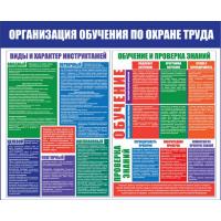 Стенд артикул СТ2001000750 1000x750 Организация обучения по охране труда