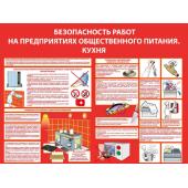 Стенд СТ3001000750 1000x750 Безопасность работ на предприятиях общественного питания