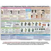 Гражданское оружие и спецсредства используемые в охранной деятельности 100х70
