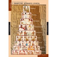 История Древнего мира 5 класс (5 табл.) 68х98 см