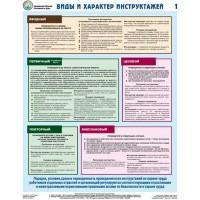Организация обучения безопасности труда- комплект из 2 ламинированных плакатов