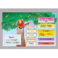Простые задачи (2 табл.+128 карт)