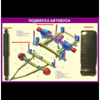 Стенд Подвеска автобуса (кат.D), 850*860 мм