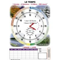 Время на французском языке (комплект)