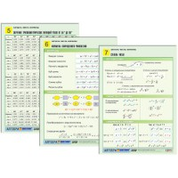 Комплект таблиц по алгебре раздат. Алгебра. Числа. Формулы (цвет., лам., А4, 10 шт.)