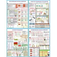 Заземление и защитные меры электробезопасности (напряжение до 1000 В)- к-т из 4 пл.