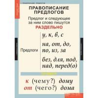 Русский язык 1 класс (10 таблиц)