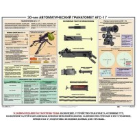 Автоматический  гранатомет  АГС-17 30 мм
