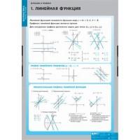 Таблицы Функции и графики (10 таб.) (68х98 см)
