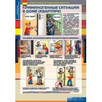 Поведение в криминогенных ситуациях (9 табл.)