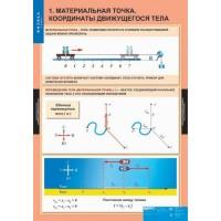 Физика 9 кл. (20 табл.)