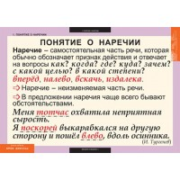 Комплект таблиц Русский язык Наречие (6 шт 68х98)