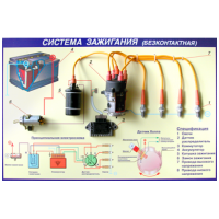 Система зажигания (бесконтактная)категория В Стенд
