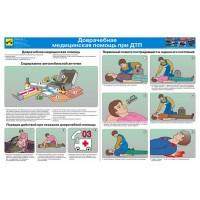 Доврачебная медицинская помощь при ДТП. 15 плакатов