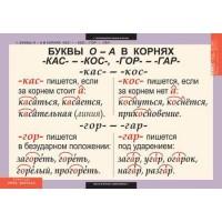 Русский язык 6 класс (7 таблиц)
