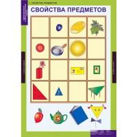 Однозначные и многозначные числа (7 таблиц), нач. школа
