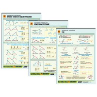 Комплект таблиц по геометрии раздат. Планиметрия. Треугольники (цвет., лам., А4, 6 шт.)