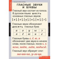 Звуки и буквы русского алфавита (2 табл.+128 карт)