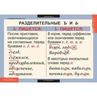 Русский язык 5 класс (14 таблиц)