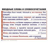 Обобщающие таблицы по синтаксису и пунктуации на уроках русского языка в общеобразовательной школе  5-11 кл. (комп. 19 шт. 70х50 см)