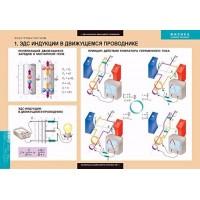 Физика. Электромагнитизм (10 табл. 68х98)
