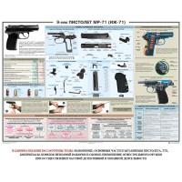 Пистолет ИЖ -71 (1 плакат, 100х70см)