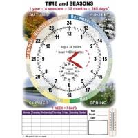 Время на английском языке (комплект)