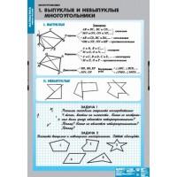 Таблицы Многоугольники (7 таблиц ) (68х98 см)
