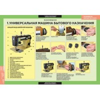 Технология обработки ткани.Машиноведение (6 табл.)