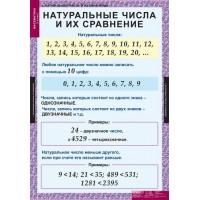 табл. Математика 5кл (18 таблиц ) (68 х98 см)