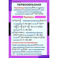 табл. Алгебра и начала анализа 11кл (15 таблиц 68х98 см)