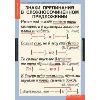 Русский язык 9 класс (6 таблиц)