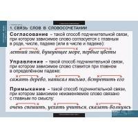 табл. Русский язык.Грамматика ( 22 шт)