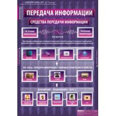 табл. Информатика и ИКТ 5-7 класс