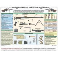 Снайперская подготовка 10 пл.100*70)