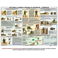 Изготовка и правила стрельбы из автоматов, пулеметов (1 пл., 100х70)