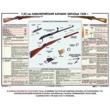 7,62 мм Кавалерийский карабин обр. 1938 г. (1 пл.)