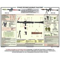 Ручной противотанковый гранотомет РПГ-7 (1 пл. 100х70 см)