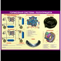 Стенд Тормозная система полуприцепа (кат.СЕ), 850*560 мм